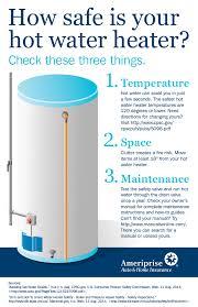 Water Heater Safety