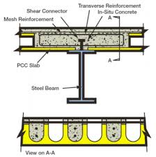 Ground Floor Casting Means by Car Parks Steelconstruction Info