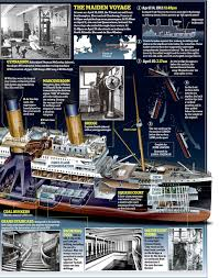 The Sinking Of The Britannic Old Version by Controversial Topics The Titanic Updated