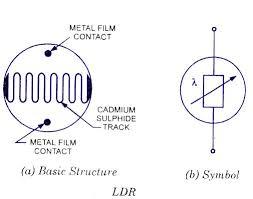 Light Dependent Resistors LDR Working Construction Symbol