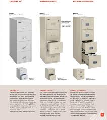 Fireking File Cabinet Lock by The Safe Man Llc Gun Safes Fire Safes File Cabinets Fort