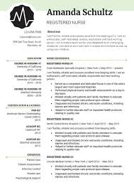 Resume Template, Professional Resume Template, Creative ... Rn Resume Geatric Free Downloadable Templates Examples Best Registered Nurse Samples Template 5 Pages Nursing Cv Rn Medical Cna New Grad Graduate Sample With Picture 20 Skills Guide 25 Paulclymer Pin By Resumejob On Job Resume Examples Hospital Monstercom Templatebsn Edit Fill Barraquesorg Simple Html For Email Of Rumes