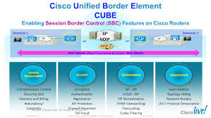 Cisco UC Gateway Services API: Drive Revenue And Differentiation ... Cp6941ck9 Price Cisco 6941 Ip Phone Data Sheet 6900 Series Setup Guide Voip Sp122 Ata Convter Knowledgebase 2ports Analog Adapter With Router Spa122 Black Wrvs4400n 4port Gigabit Wireless N Ebay Linksys Wikiwand Refresh With Phone Adapter 2 Fxs Default Password List Updated January 2018 Access Point Vpn Switch Meraki Mx64 Cloud Managed Products Vg248 Voice 48port Gateway 4321 2port 4slot Ethernet Rack Isr4321vseck9 Rv325 Dual Wan Rv325k9na Bh Photo