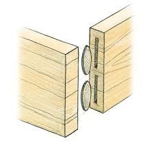 31 beautiful all woodworking joints egorlin com
