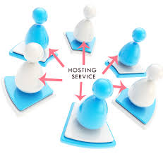 Relevance Of Virtual Private Server In Web Hosting • Vps Hosting ... Vps Hosting Standard Us Web Product By Bluehost Shiftsver Webhosting Service Manage And Wordpress Highspeed Website Affordable Sver Websnp Dicated Cloud For What Are The Advantages Of A Hostingeva Apps Eva Hosting Shared Vs Visually Hostingsvbanner Design Domain Top Provider Chosen By Webhostingsecrrevealednet Inmotion Review Worth Money 7 Thoughts Intsver Unlimited Cara Membuat Namesver Di Panel Webuzo Pada Idcloudhost