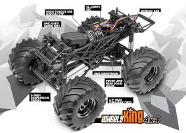 HPI Wheely King 4x4 Monster Truck Ready To Run RC Car (106173), Time ... Thrasher Monster Truck At Fund Raiser For Komen Race The Cure Channel 13 Hot Wheels Avenger Jam Toys Buy Online From Fishpdconz Hot Wheels 2018 Monster Jam Flashback 36 Thrasher Ebay Pin By Anne Salter On Trucks Pinterest Jam And Take Over Sandy Hook Volunteer Fire Rescue The Hpi Wheely King 4x4 Rtr Helilandcom Nitro Restoration Rc10talk Nets Largest Vintage R Jds Tracker 2016 Color Treads 2015 New Tickets Giveaway