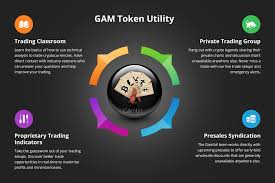 Bitcoin Faucet Bot Github by Gam Gambit Private Trading Group Trading Indicators Trading