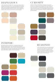 2014 Sherwin Williams Colors 2017 - Grasscloth Wallpaper 49 Best Pottery Barn Paint Collection Images On Pinterest Colors Best 25 Barn Colors Ideas Favorite Colors2014 It Monday Sherwin Williams Jay Dee Vee Popular Custom Color Pallette To Turn A Warm Home In Cool