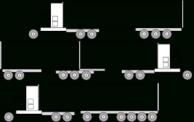 Semi Truck Diagram Big Truck Guide | A Guide To Semi Truck Weights ... Semi Trailer Dimeions Company Quality S Side Dump Grain Drop Deck Titan Fuel Oil Tanker Trailerlorry Transport Service For Truck Length Magnificent Best Curtain Flatbed Kit Sale Used Bodies Turning Radius Of A Tire Size Cversion Chart Metric Big Guide To Weights And Roads Act Vehicle Regulations Wash Systems Retail Commercial Trucks Interclean Fabulous Standard Related New Jersey Weight Guidebook