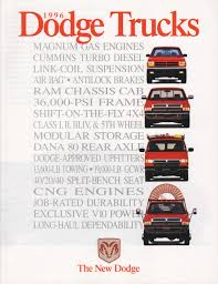 Chrysler 1996 Dodge Dodge Truck Sales Brochure Dodge Ram 2500 Wallpapers Vehicles Hq Pictures 4k 1996 Information Specs Lowbudget 1994 Dragstrip Brawler Rust Repair Van User Guide Manual That Easytoread Second Generation Store Project 3500 Farm Truck Mod For Farming Simulator 2017 Pickup Pick Up Wiring Diagram Basic