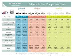 Leggett And Platt Upholstered Headboards by Adjustable Beds Cost Plus Mattress