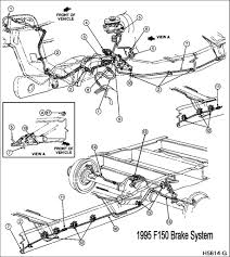 Rear Brake System Diagram Brakes Are F'd Up - Ford F150 Forum ... Hot 33 S Ford F150 Forum Munity Of Truck Fans Price And Release Ford Forum Best Image Kusaboshicom New Truck Diesel Thedieselstopcom 54 Engine Diagram Exhaust A Supercrew 157 Wheelbase 65 Bed Picture Thread Rv Net Camper Awesome 1967 To 1972 Bumpside Photo Page 7 2002 Tail Lights Pics Simple Wiring Inspirational 2012 6 7l Excursion Four Door Powerstroke Finally Got One 1995 Xl Outlaws Polaris Rzr Forumsnet Xp Lifted Ranger On 31s With Fordpass Pass Community Of Howto 2016 Special