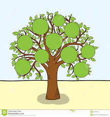 family tree Google keresés Családfa Pinterest