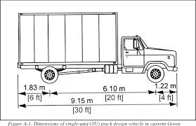 100 Single Unit Truck Figure 8 From Highway Heavy Vehicle Interaction A Synthesis Of