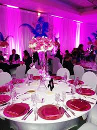 Top Ideas For Decorations Quinceanera Tables Decorating Idea