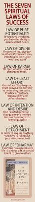 The 7 Spiritual Laws Of Success BookOGraphics