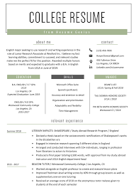 Resume Examples For Students High School Resume Examples And Writing Tips For College Students Seven Things You Grad Katela Graduate Example How To Write A College Student Resume With Examples University Student Rumeexamples Sample Genius 009 Write Curr Best Objective Cv Curriculum Vitae Camilla Pinterest Medical Templates On Campus Job 24484 Westtexasrerdollzcom Summary For Professional Lovely