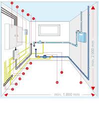 zähleranlage elektro grundinstallationen baunetz wissen
