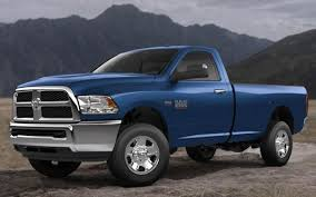 Kelley Blue Book Value Trucks | Hot Trending Now
