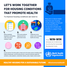 WHO PHE Infographics Housing And Health