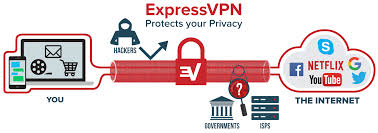 How To Use A VoIP VPN | ExpressVPN