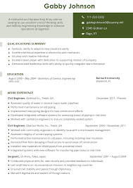Military Resume Format On Pantone Canvas Gallery Military Experience On Resume Inventions Of Spring Police Elegant Ficer Unique Sample To Civilian 11 Military Civilian Cover Letter Examples Auterive31com Army Resume Hudsonhsme Collection Veteran Template Veteranesume Builder To Awesome Examples Mplates 2019 Free Download Resumeio Human Rources Transition Category 37 Lechebzavedeniacom 7 Amazing Government Livecareer