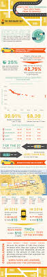 How Much Commission Are Uber And Lyft Taking From Drivers? - Quora How Much Do Truck Drivers Make Youtube Trucking Much Do Truck Drivers Make Find The Real Answer You Infographics Archives Billy Bobs Repair Tire Ontario Driving School Video 2015 340 Best Tips Tricks Fun Stuff For Truckers Images On Pinterest Longhaul Driver Health Survey Results Blogs Cdc Howmhdotruckdriversmakeinfographicjpg Exercising In Midwest I Time Trucks For Sale Used Pickup Average Salary 2018 Money Actually