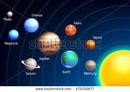Solar System Planets Sun Dark Stock Vector Shutterstock