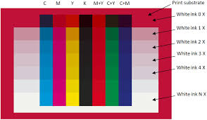 CMYK RGB Colors When Printing On Red Substrate With Different Numbers Of White Ink Layers