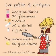 recette pâte à crêpes froment le de cuisine et ustensiles