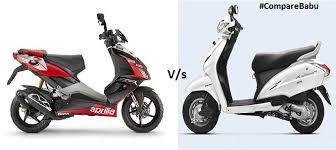 Compare Honda Activa Vs Aprilia SR 150