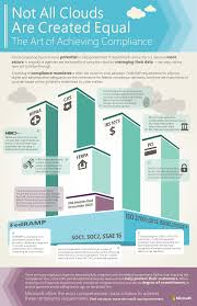 Microsoft Trust Center | Resources Cloud Security Riis Computing Data Storage Sver Web Stock Vector 702529360 Service Providers In India Public Private Dicated Sver Vps Reseller Hosting Hosting 49 Best Images On Pinterest Clouds Infographic And Nextcloud Releases Security Scanner To Help Protect Private Clouds Best It Support Toronto Hosted All That You Need To Know About Hybrid Svers The 2012 The Cloudpassage Blog File Savenet Solutions Disaster Dualsver Publickey Encryption With Keyword Search For Secure