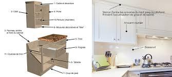 quincaillerie armoire de cuisine une rénovation de cuisine qui a du piquant