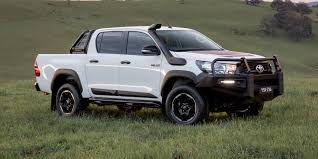 Best New Cars Under 15000   Top Car Reviews 2019-2020 The Best Venseat Suvs For 15000 113 Used Cars In Stock Norman Oklahoma City Automax Hyundai 4x4 Trucks Best 4x4 Under Elegant 2016 Ford F 150 4wd Top 5 Reliable 3000 Cheap Less Than 3k Norton Oh Diesel Max Cars Or Less Auto Express Alamo Chevrolet New And Chevy Dealership San Antonio Tx Pickup Truckss 200 Offroad Overlanding Key West Trucks