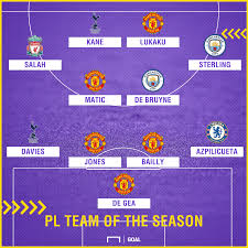 Premier League Team Of The Season So Far Romelu Lukaku And Kevin De