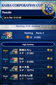Yugioh Gravekeeper Deck Profile by Na Kc Cup 2nd Place Deck Report Duellinks