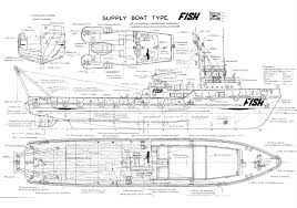 Model Ship Plans Free Download by Silver Fish Plans Aerofred Download Free Model Airplane Plans