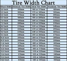 100 Semi Truck Tire Size 18 Chart 13531211313201 Conversion