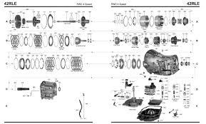 100 Dodge Truck Transmission Problems 47re Shifter Diagram 8autumnsummitnl