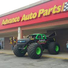Come Ride In A Monster Truck Today! We Got Racing And Car Crushing ... Jan 10 2014 San Antonio Texas Usa Mexican National Soccer Image Santiomonsterjamsunday2017006jpg Monster Trucks Justacargal Jam Diego Grave Digger Is Coming To January 23 February 6 Parade Of Photos 2017 Sunday Truck In Best 2018 The Worlds By Jester Flickr Hive Mind Top Ten Legendary That Left Huge Mark Automotive Anatomy A Monsters Roar Middleton Tech Writing Sandiegomonsterjam2018163