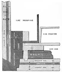 Shaw Walker Fireproof File Cabinet Weight by The Project Gutenberg Ebook Of Protection From Fire And Thieves