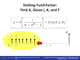 Sinking Fund Factor Calculator by Contemporary Engineering Economics 6 Th Edition Park Copyright