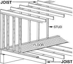 Distance Between Floor Joists by 100 Tji Floor Joist Span Pada Structure Section 2 Basic