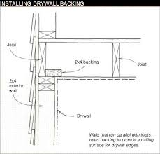 Ceiling Joist Spacing For Drywall by Ceiling Joists For A Gable Roof Library Builder
