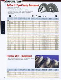 Rim To Tire Applications Tire Pssure And The Cold Bontragers Psi Cversion Chart Will Tractor Size Inches Tire Cversion Chart Goodyear Philippines Launches 4 New Suv Tires Designed For Any Find Best Consumeraffairs Toyo Open Country At 2 Page 10 Ford Powerstroke Diesel Gallery Free Examples Thesambacom Split Bus View Topic 14 Tires Some Fender Info Please Ranger Sizes Wheels Pinterest Peerless Chain Autotrac Passenger Chains 0155510 Walmartcom Sizing 18 Wheel 2014 2015 2016 2017 2018