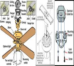Replacement Ceiling Fan Blade Arms Hampton Bay by Hampton Bay Ceiling Fans Parts Pranksenders
