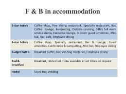 Dine In Room Service by Hospitality Food U0026 Beverage Service