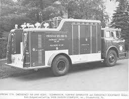 Pin By Emilio Ferrucci Jr. On Fire | Fire Trucks, Fire Apparatus, Trucks Fentonfire Instagram Photos And Videos My Social Mate Friday Harbor Fire Department Engine 1 1953 Fohoward Cooper 600 Water Greens Court Home Destroyed By Fire News For Fenton Linden Truck 4 Stock Photos Images Alamy Bean Station Volunteer Department Morristown Mechanic In Chris Rosenblum Alphas 1949 Mack Engine Returns Centre Product Center Apparatus Equipment Magazine Inc Google 1965 Howe 65 Quint 750 Q0963 Hose Ladder Usa Just Listed On Andrew Andrewfentonayf Twitter