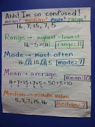 mode median and range range median mode 24 free activities and resources teach