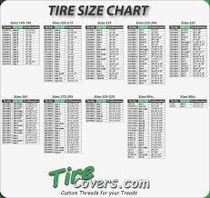 Semi Truck Tire Size Calculator Luxury Truck Tire Inner Tube Size ... How To Put An Inner Tube In A Truck Tire Youtube 250 4 Inner Tube 8 Air Innertube For Electric Scooter Mobility Tubes For River Tubing Better Inner Tubes Pinterest Reclaimed Tube Boat Cleat Hand Bag Mychele Ben 10 Tyres On Mtruck Perbarrows Motorised Wheel Skidder Explodes 1m Toptyres Air Inflatable Online Kg Electronic Taiwan Kronyo Tp10 Truck Tire Repair Taiwantradecom Old Worn Broken For Trucks Stock Image Of Large 2018 100020 Tr78a Natural With 10mpa Tensile Strength 1000 Size 1000r20 Valve Tr179a Buy